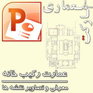 پاورپوینت معرفی عمارت تاریخی رکیب خانه (موزه هنرهای تزئینی) اصفهان
